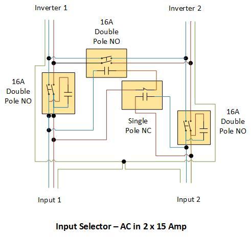 ac_input_select