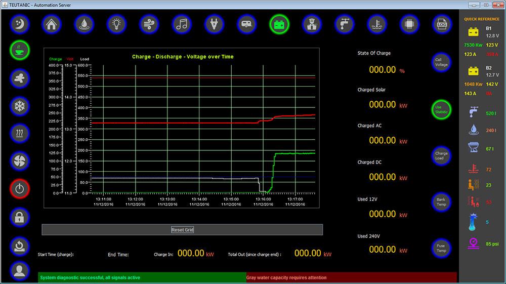battery_charging_chart